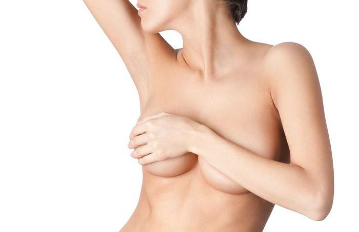 Illustration Autogreffe de tissu adipeux et chirurgie du sein